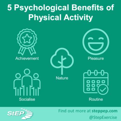 Sustainable Exercise Partnership 5 Psychological Benefits of Physical Activity SQUARE