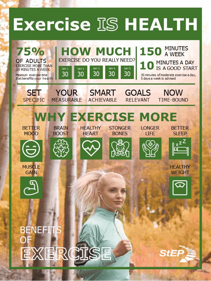 Sustainable Exercise Partnership Benefits of Exercise
